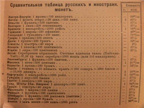 Органайзер начала 20-го века (13 фото)