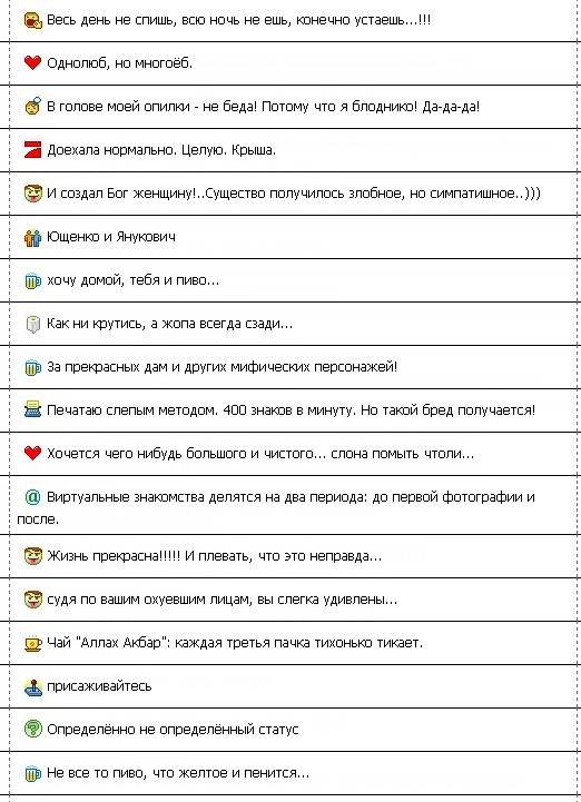 Прикольные статусы в ICQ (12 фото)