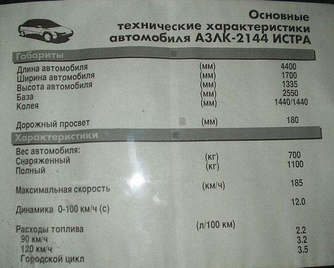 Москвич 2144 «Истра» (8 фото)
