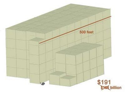 Как выглдит 315 миллиардов баксов (10 фото)