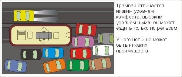 ПДД. Московский вариант:-) (14 фото)