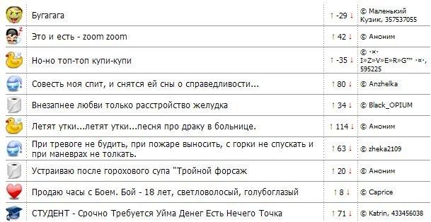 Прикольные статусы в Квипе (20 фото)