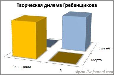 Прикольные графики (20 фото)
