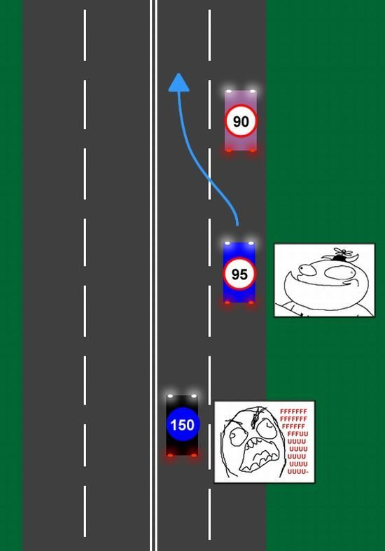 Чайники на дорогах (14 фото)