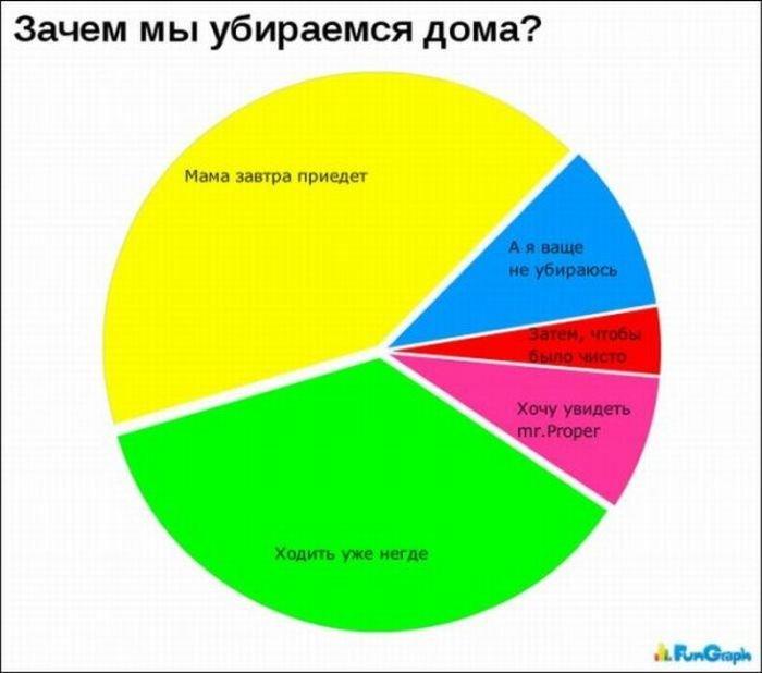 Загонные графики (24 фото)
