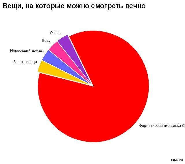 Загонные графики (16 фото)
