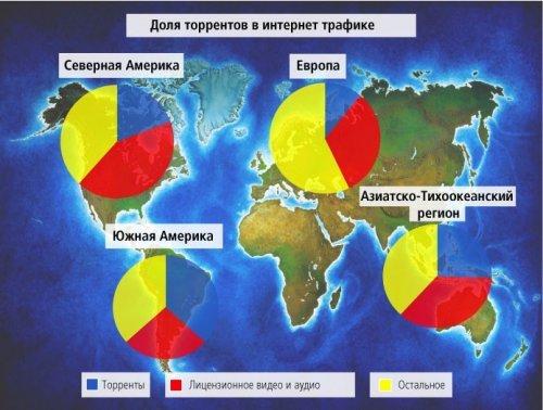 Статистика последнего десятилетия (22 фото)