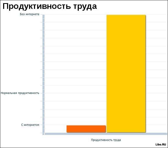 Загонные графики (55 фото)