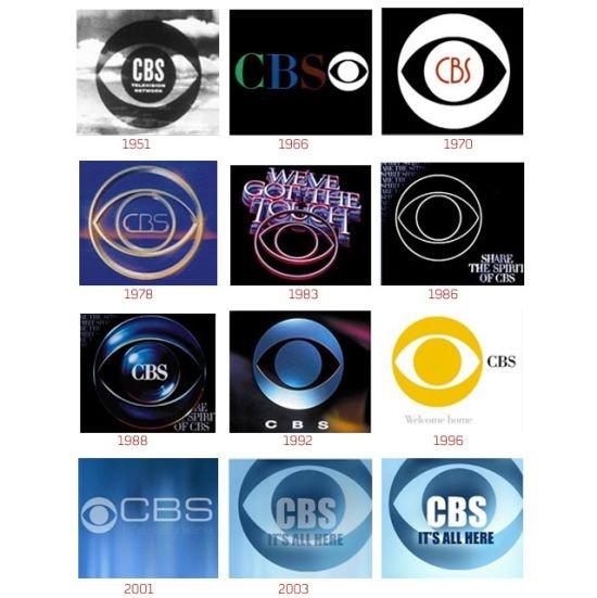 История логотипов (25 фото)