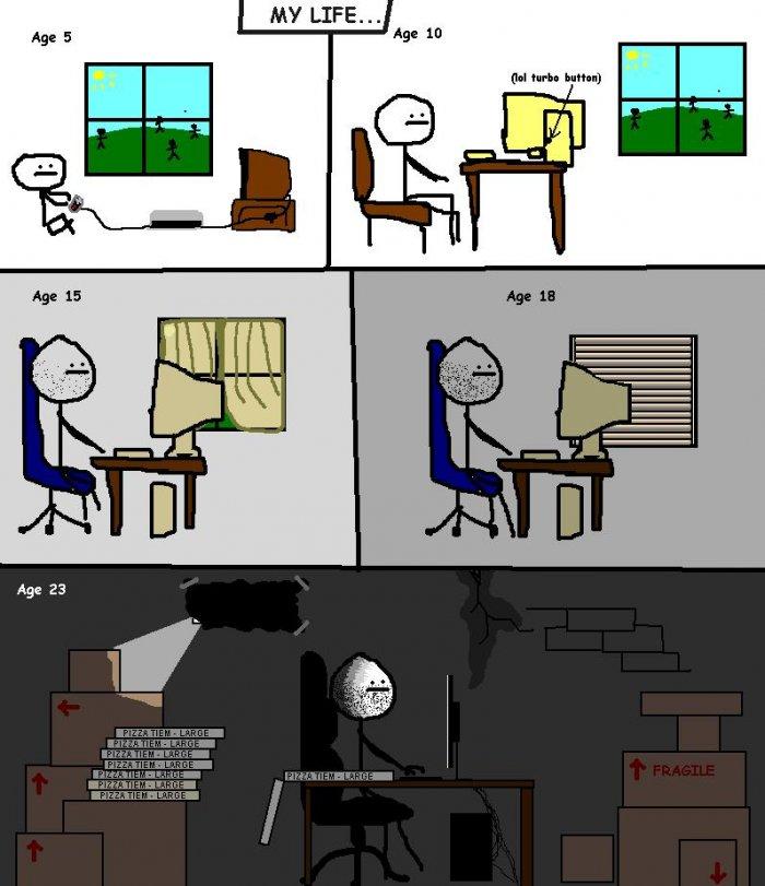 Про компьютерную зависимость (27 фото)