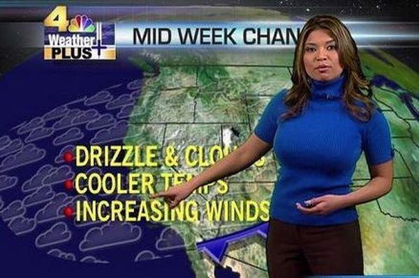 Ведущие прогноза погоды (76 фото)