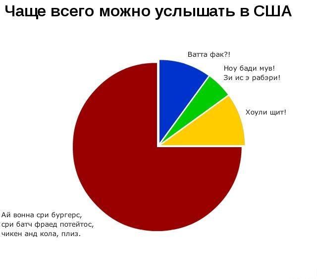 Загонные графики (43 фото)