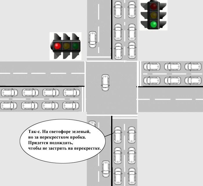 Как рождаются пробки на перекрестках (4 фото)