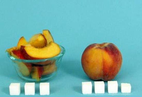 Сколько сахара в популярных продуктах (36 фото)