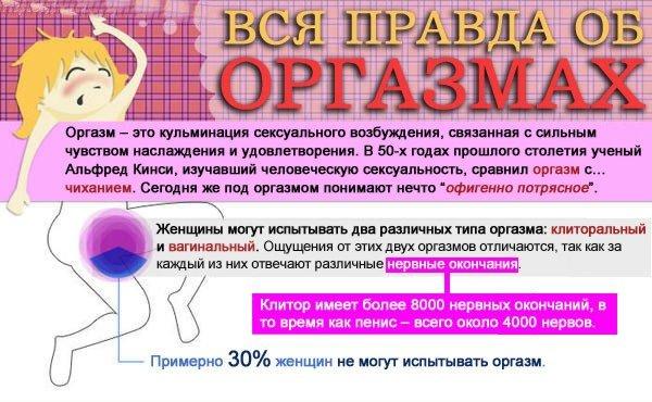 Интересные факты об оргазмах (4 фото)