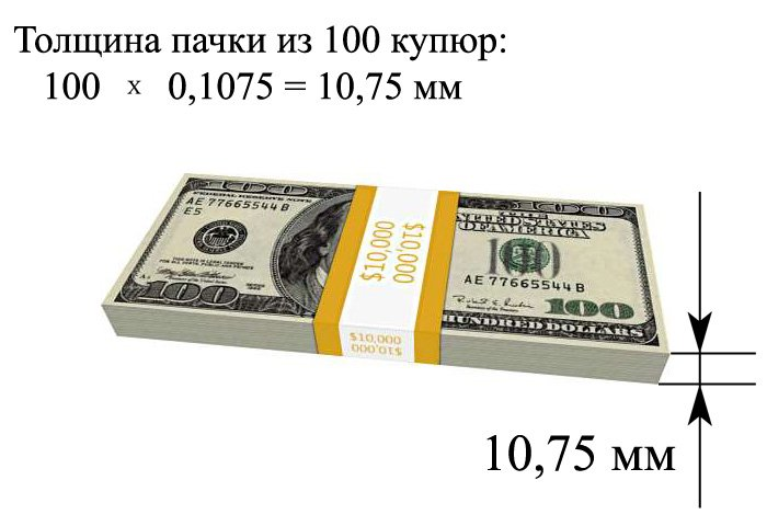 Государственный долг США (4 фото)
